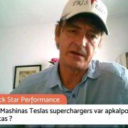 Tesla rīts - Tesla īres kompānijas īpašnieks Nauris Vasjurins