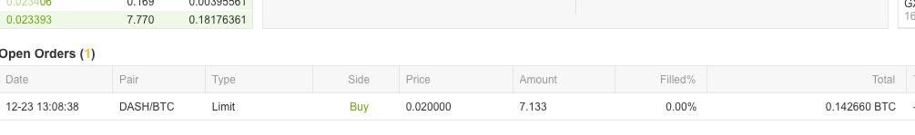 Dash Btc orderis gaida, kad nokritīs Dash cena atiecībā pret Bitcoin