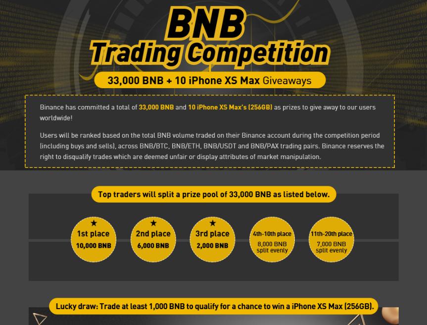 Binancē iet BNB treidinga konkurss